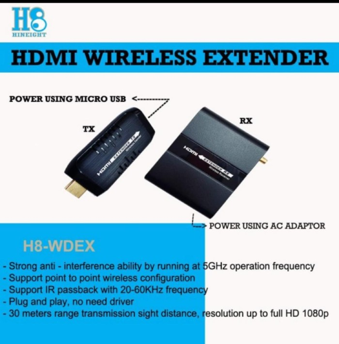 Mini Dongle Wireless HDMI Extender 30M (HINEIGHT(H8))