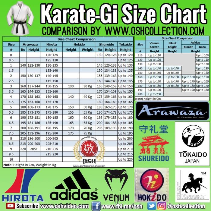 Jual Baju Karate Hirota Tsubasa (WKF Approved) untuk Kumite Size 5 5 -  Jakarta Pusat - OSH Collection   Tokopedia
