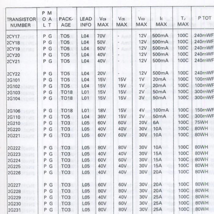 Image Result For Persamaan Transistor D