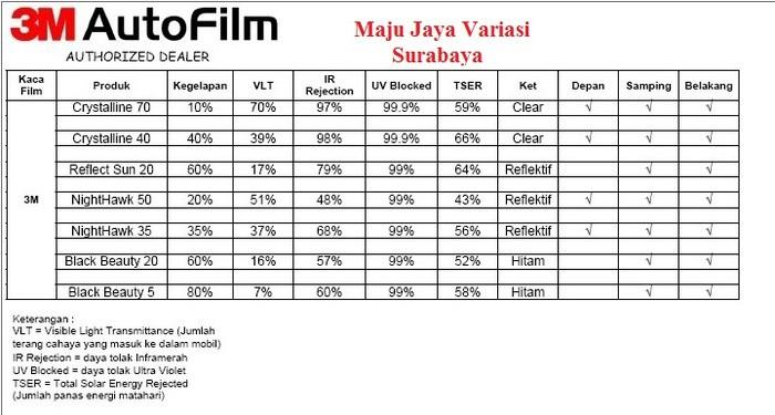 Jual 3m Kaca Film Untuk Mobil Daihatsu Terios Kota Surabaya Pd