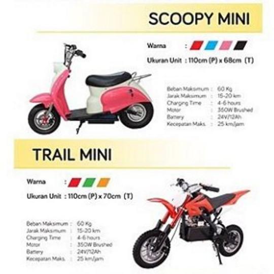 harga Sepeda / motor mini (scoopy mini / trail mini) Tokopedia.com