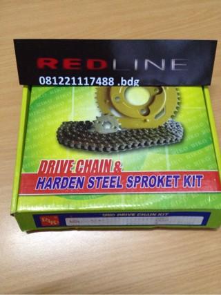 harga Gear paket minerva Tokopedia.com