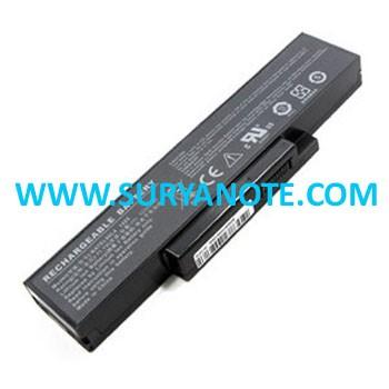 harga Baterai laptop dell inspiron 1425 1427 = benq joybook s46 (6 cell) Tokopedia.com