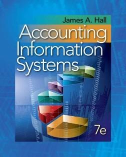harga Accounting information system Tokopedia.com