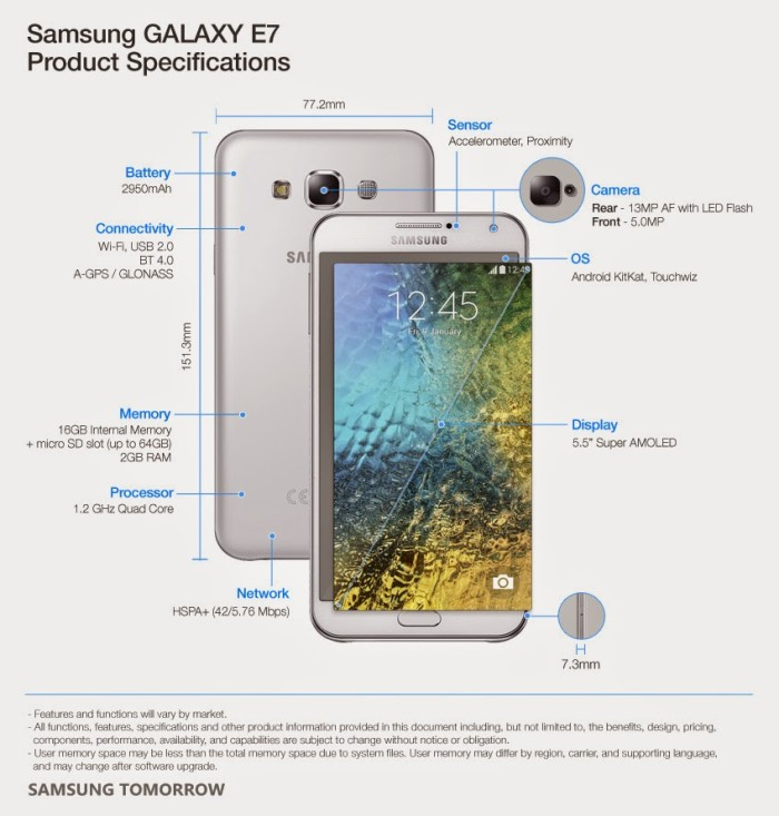 Samsung Galaxy E7 E700