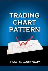 harga Trading chart pattern Tokopedia.com