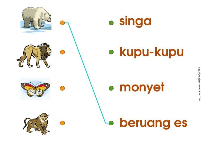 All Categories Workvegalo