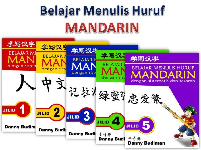 Foto Produk Belajar Menulis Huruf MANDARIN dari Buku Mandarin