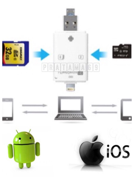 harga Flashdisk otg iphone/ipad/pc/android 3 in 1 Tokopedia.com