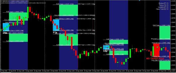 Ingin Mendapat Hasil Trading Terbaik, Optimalkan Indikator RSI