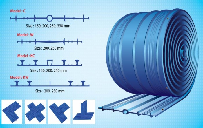 Jual Waterstop Pvc Supercast Watafoil 200 15 M Roll 25
