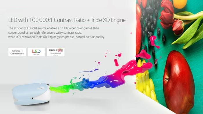 harga Lg pw800 compact and versatile 800ansi lumens + tv tunner murah Tokopedia.com