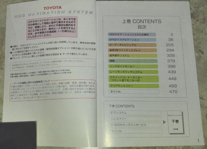 toyota alphard owners manual pdf