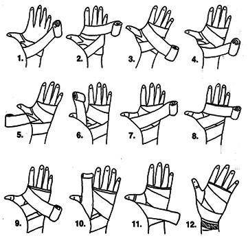 Product manuals.