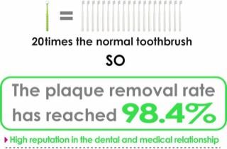 ... 360do Tooth Brush for Kids (Sikat Gigi Anak/Sikat Gigi Lucu)