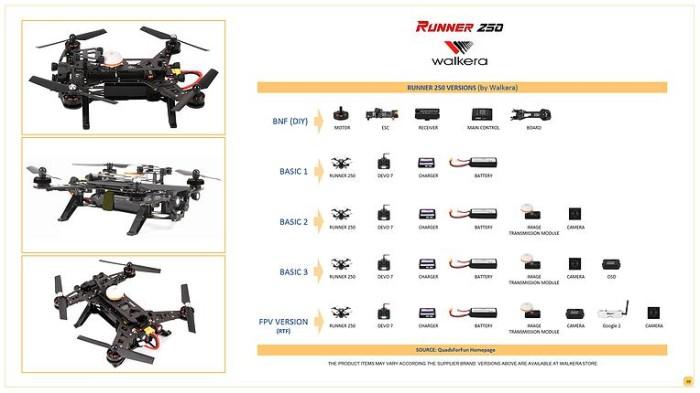 Katalog Runner 250 Basic 3 Hargano.com