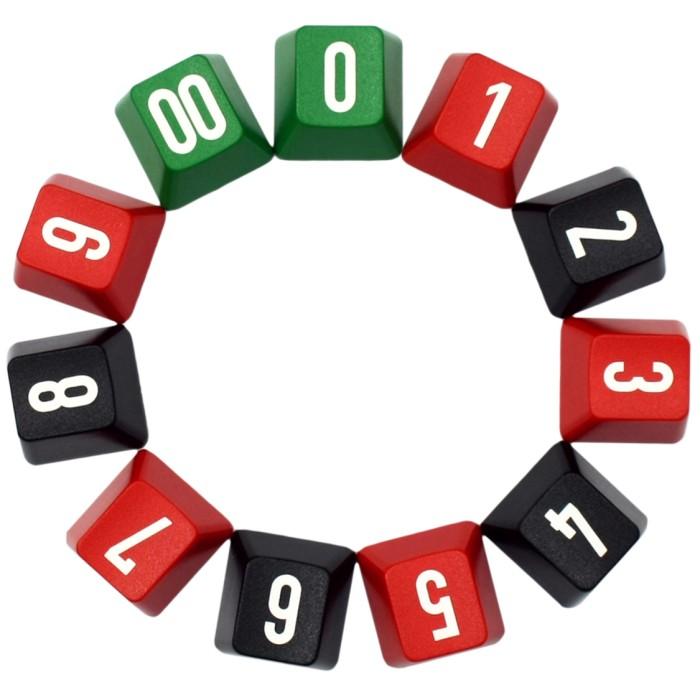 harga Techkeys roulette keycap set Tokopedia.com