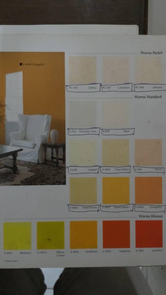 Jual Cat Tembok Mowilex Emulsion (Warna Standar) - 2.5 ...