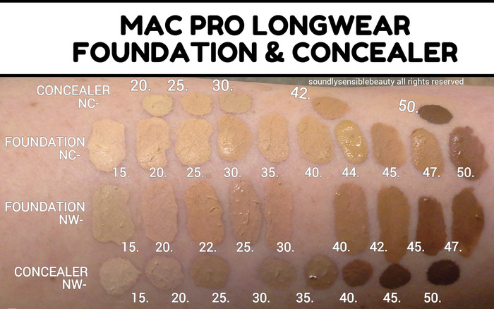 mac pro longwear foundation before and after. mac pro longwear foundation mac before and after n