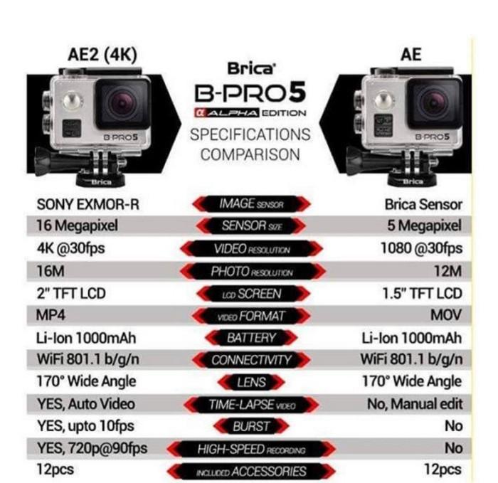 Paket Lengkap BRICA BPRO 5 AE 4K MARK II 16MP B-PRO5 B PRO