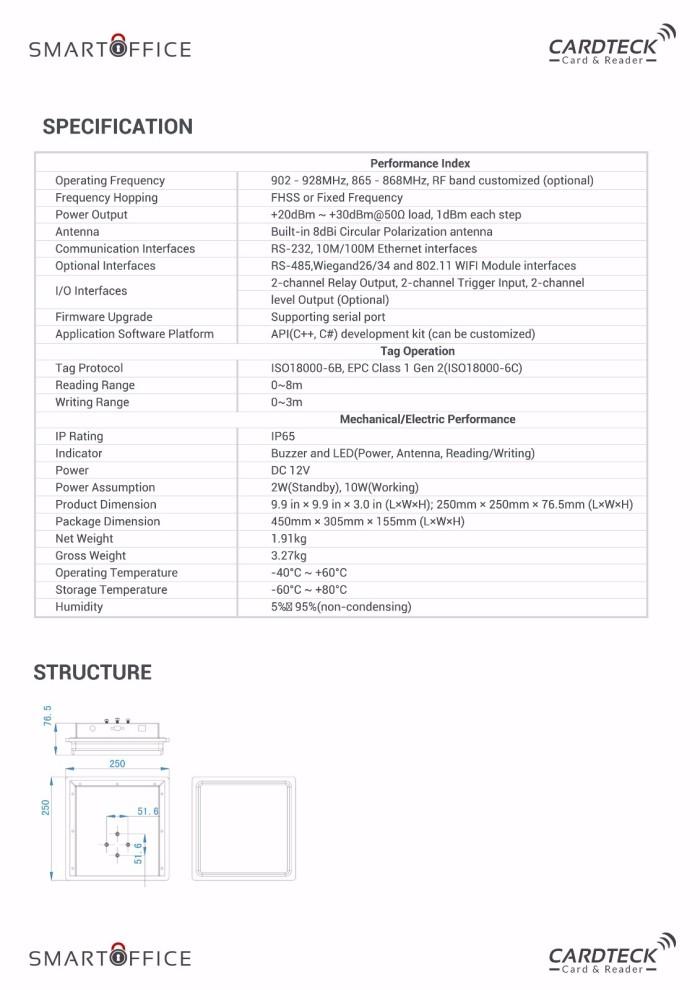 Jual UHF Long Range Integrated UHF , CT-I802 - Smart Reader RFID - Jakarta  Barat - Ice Hardware | Tokopedia