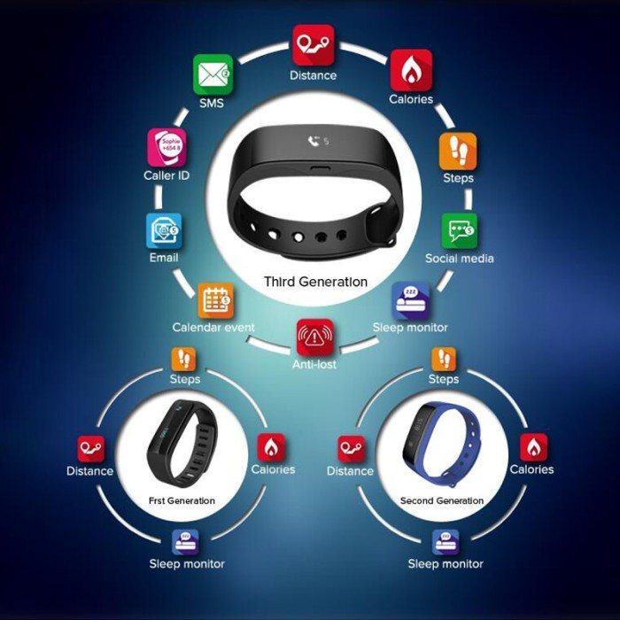 ... harga Skmei jam tangan oled gelang smartwatch fitness notification - l28 Tokopedia.com