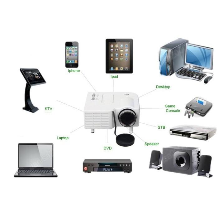 harga Unic uc28+ uc 28+ mini projector proyektor portable Tokopedia.com
