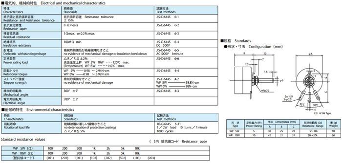 Image result for data potentiometer JRM