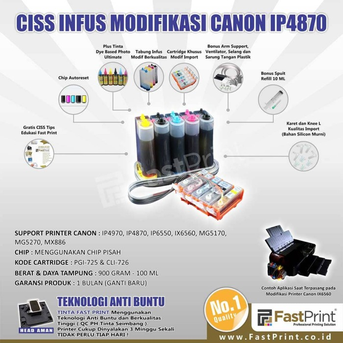 Jual Fast Print CISS Infus Modifikasi Canon IX6560 Plus