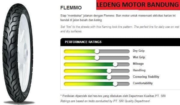 Katalog Ban Fdr Matic Travelbon.com