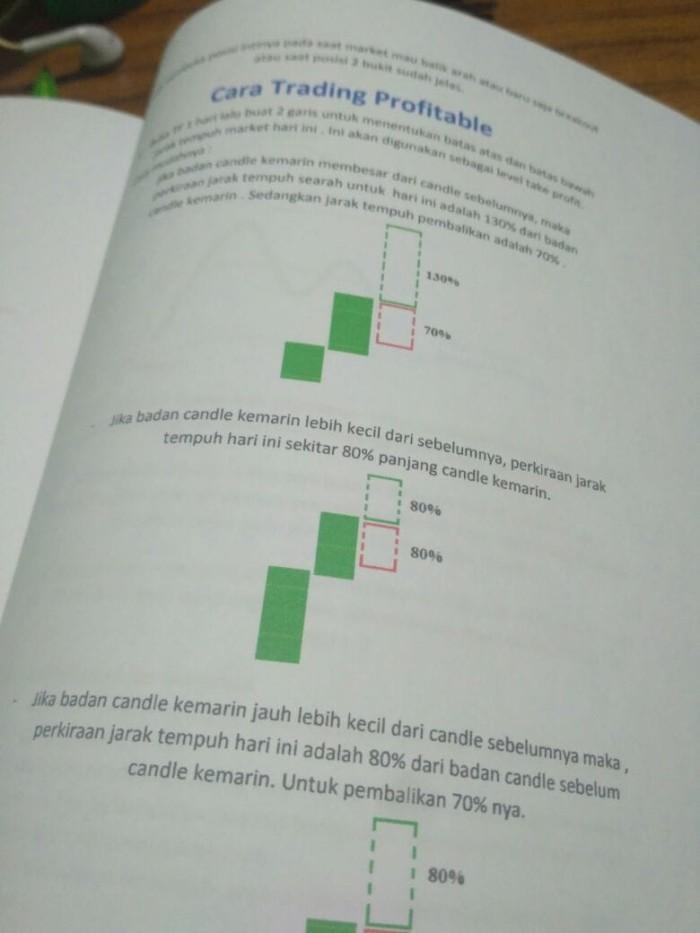 Buku belajar forex gramedia