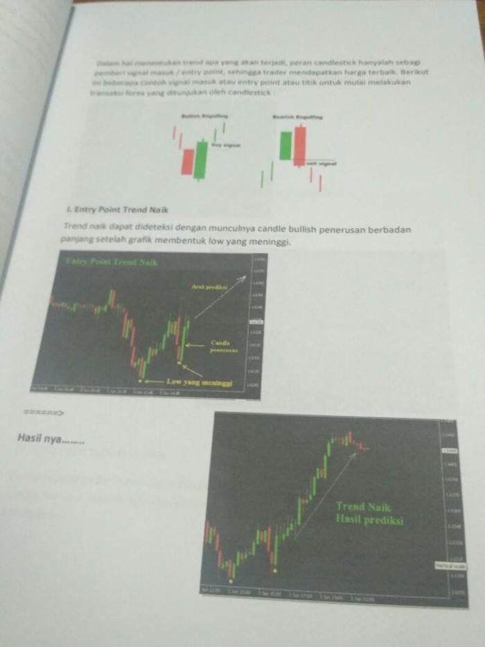 Belajar buku forex