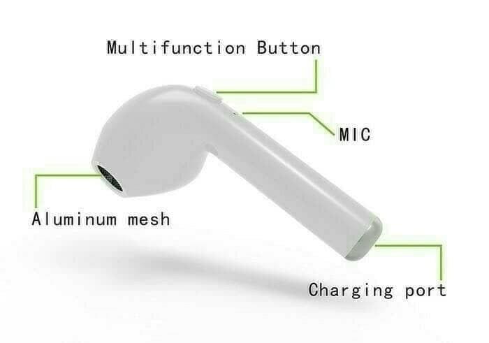 Jual Grosir Handsfree Bluetooth Model Mirip Apple Airpods Terbaru ... 86b27c3e48