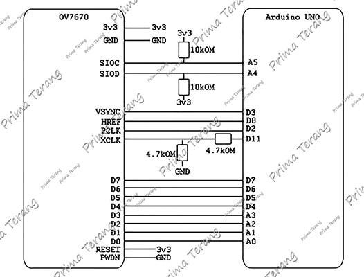 Jual OV7670 Camera Module OV 7670 Kamera CMOS VGA Modul Arduino 640x480 -  Kota Tangerang - mariam mall | Tokopedia