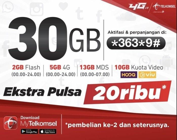 Telkomsel Simpati Nomor Cantik 0812 979 60000 Daftar Update Source Perdana Internet Simpati .