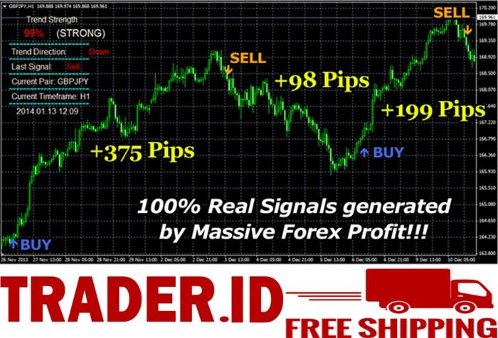 jam berapa pasar forex tutup pada hari jumat gmt tidak ada perbaikan indikator sinyal panah forex