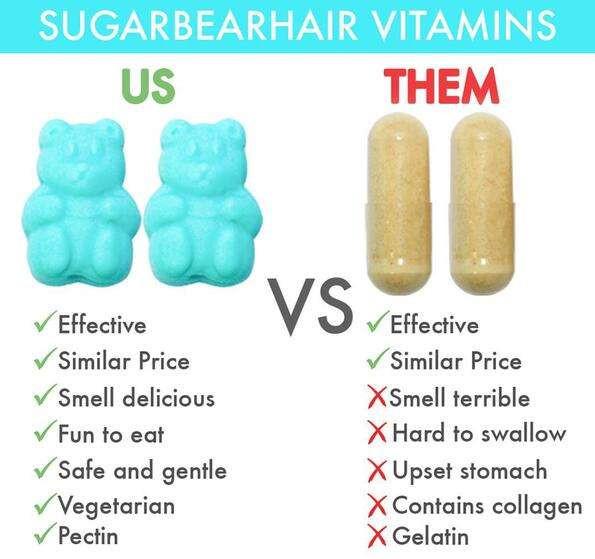 Sugar Bear Hair (60 gummies) ORIGINAL