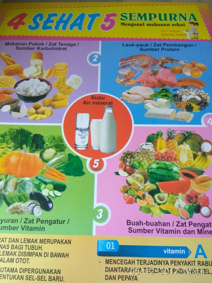 Jual Poster 4 Sehat 5 Sempurna Jakarta Selatan Rayhans Collection Tokopedia