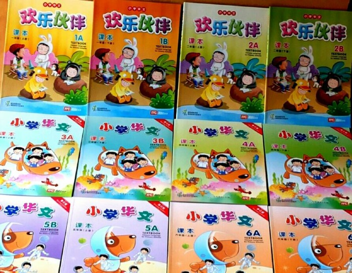 harga Chinese language for primary school textbook 1a - 6b Tokopedia.com