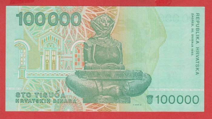 Dinara berapa hrvatska 50000 rupiah republika Croatia 50000