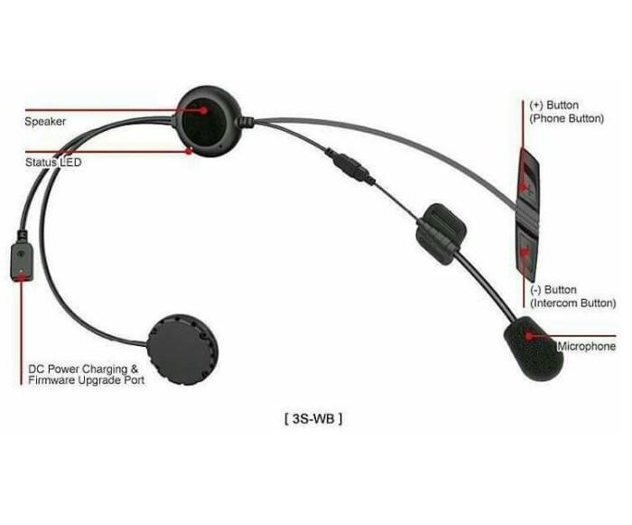 harga Sena 3s-wb - bluetooth intercom for helm halfface / modular Tokopedia.com