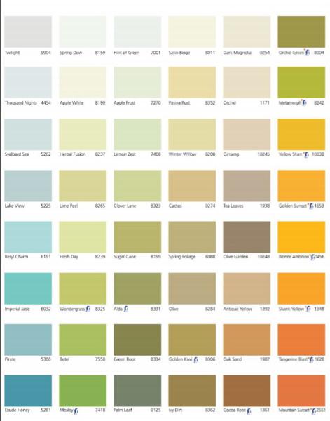 Katalog Warna Cat Tembok Jotun - Tukang Bangun Rumah