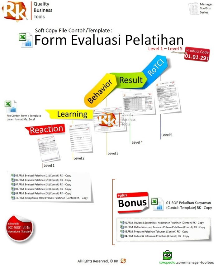 Jual Softcopy Template Form Evaluasi Pelatihan Level 1 5 Roti