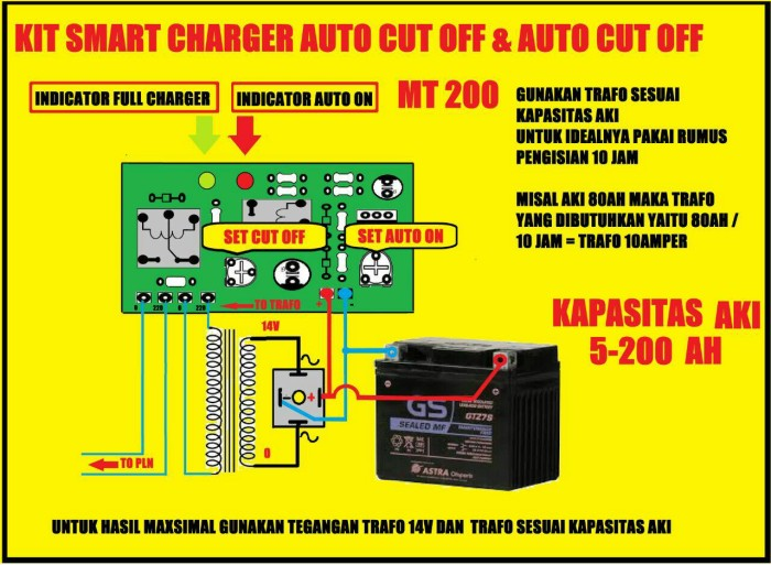 harga Kit smart charger up to 200ah Tokopedia.com