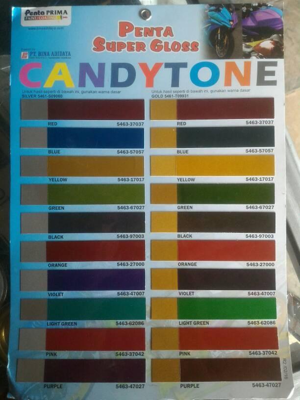 Candytone Penta Super Gloss Cc
