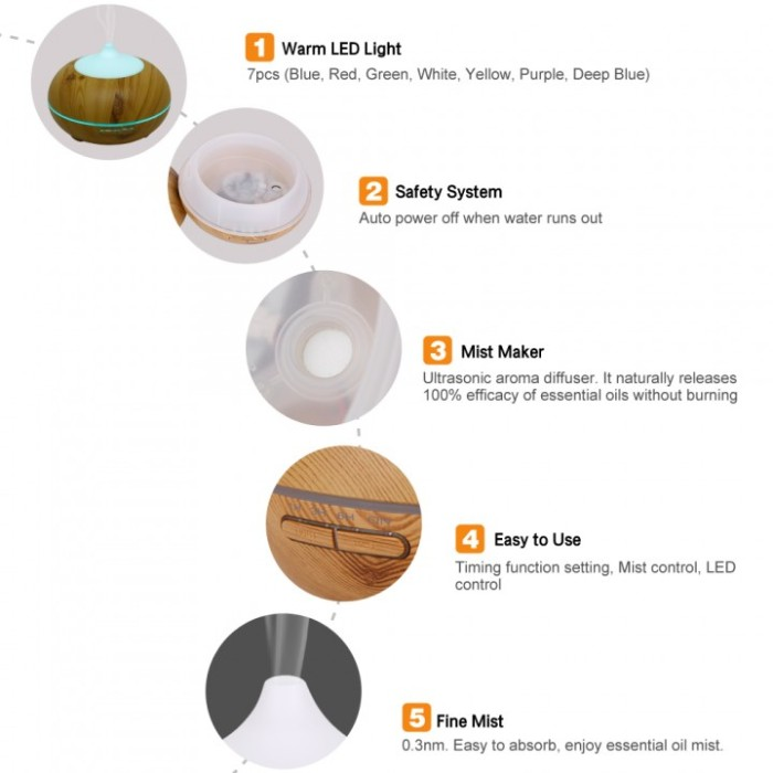 Ultrasonic Aromatherapy Diffusers Cool Mist Whisper-Quiet Humidifiers with Wood. Source .