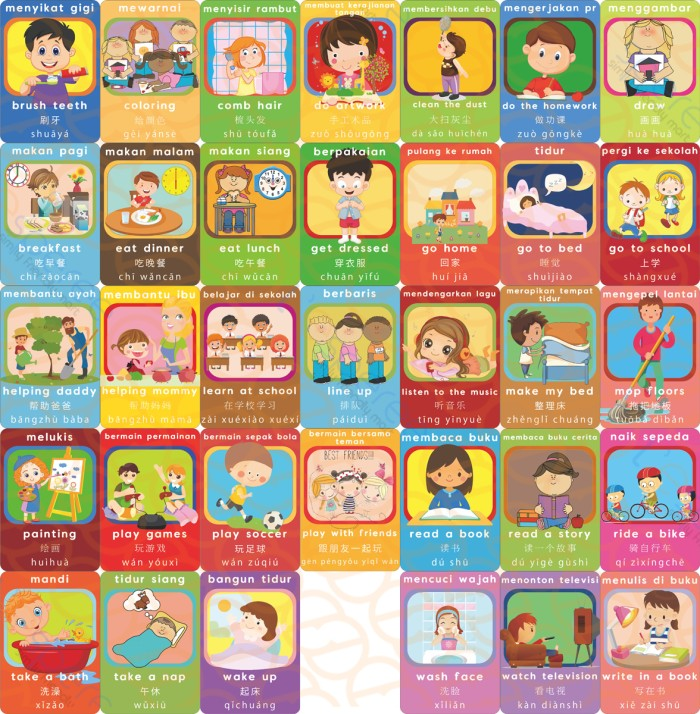 Jual Kartu Belajar Anak Kegiatan Sehari Hari Flash Cards Daily Activity 1 Kota Surabaya L Esperee Tokopedia