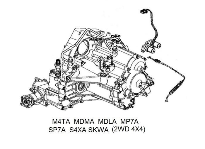 Jual Civic Estilo Crv Mesin B20 Matic Packing Kampas 06112 M4a 0ms