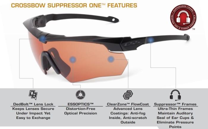 harga Ess Crossbow Replacement Suppressor Frame Blanja.com