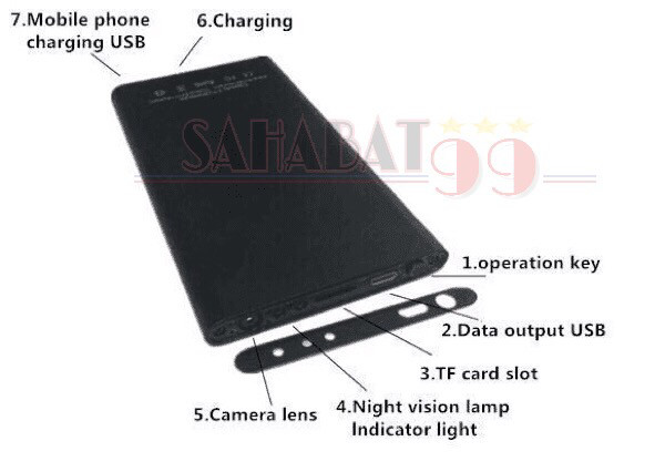 harga Spy cam powerbank hidden nigthvision 1080 hd, 5000mah Tokopedia.com